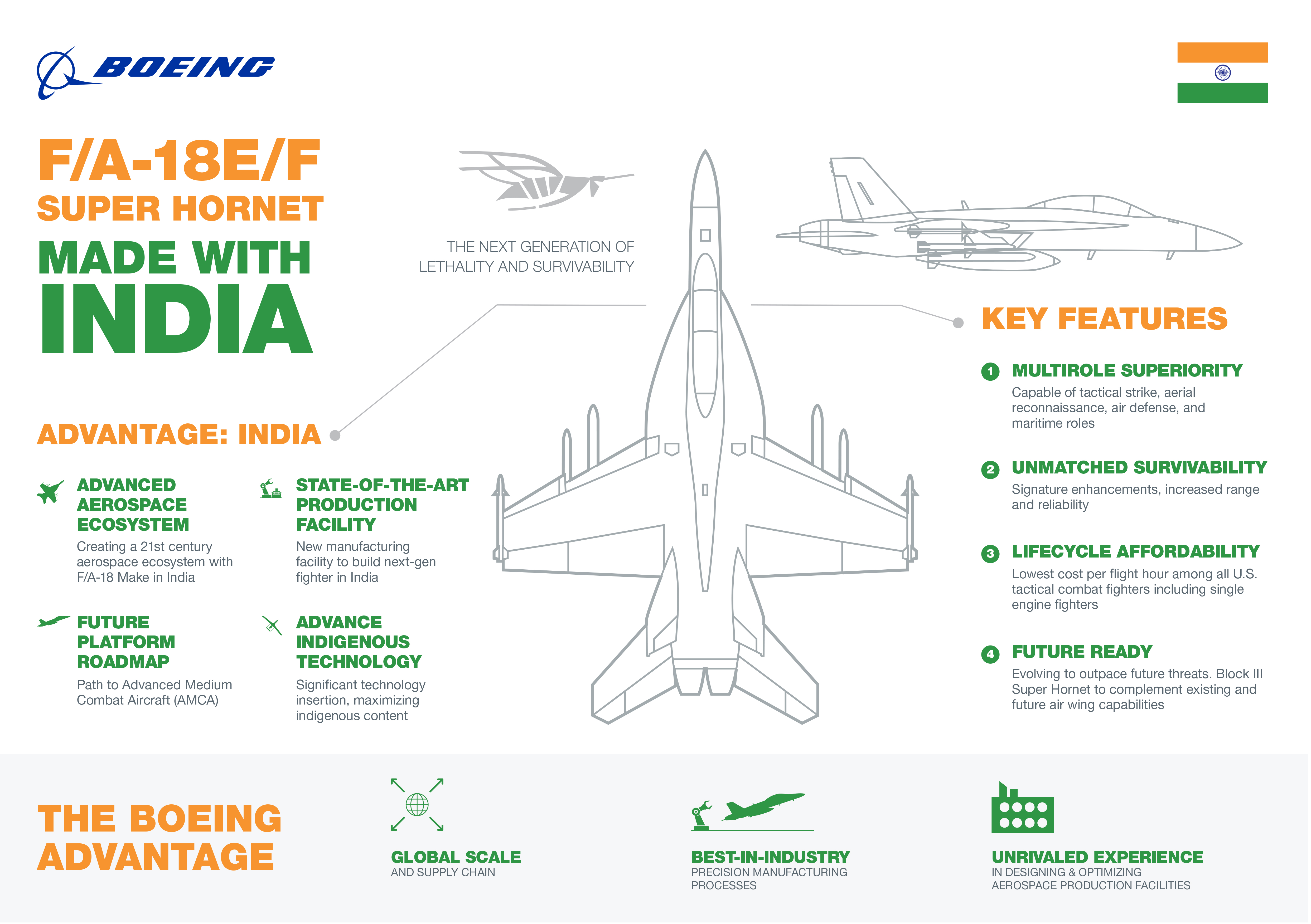 Boeing India F A 18 Super Hornet Wire Harness Download High Res Version